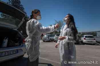 Covid-19, sesto giorno consecutivo senza morti e in Terapia intensiva restano tre pazienti - Umbria 24 News