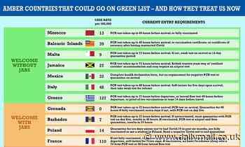 Ministers prepare to add Malta and Ibiza to travel 'green list'
