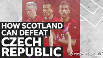 Euro 2020: How do Scotland beat the Czech Republic? - BBC News