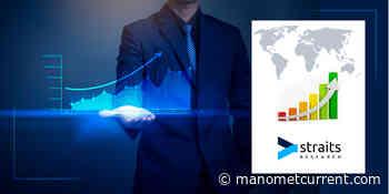Staple Fibers Market Business Status and Industrial Outlook, Major Keyplayers – Barnet GmbH & Co. KG(Germany), Aditya Birla Group (India), Sateri International Co. Ltd.(China), etc. – The Manomet Current - The Manomet Current