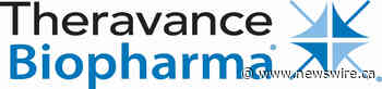 Theravance Biopharma, Inc. Announces Proposed Public Offering of Ordinary Shares