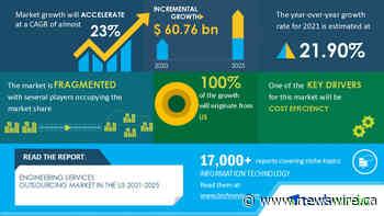 Engineering Services Outsourcing Market in IT Consulting Industry | Technavio