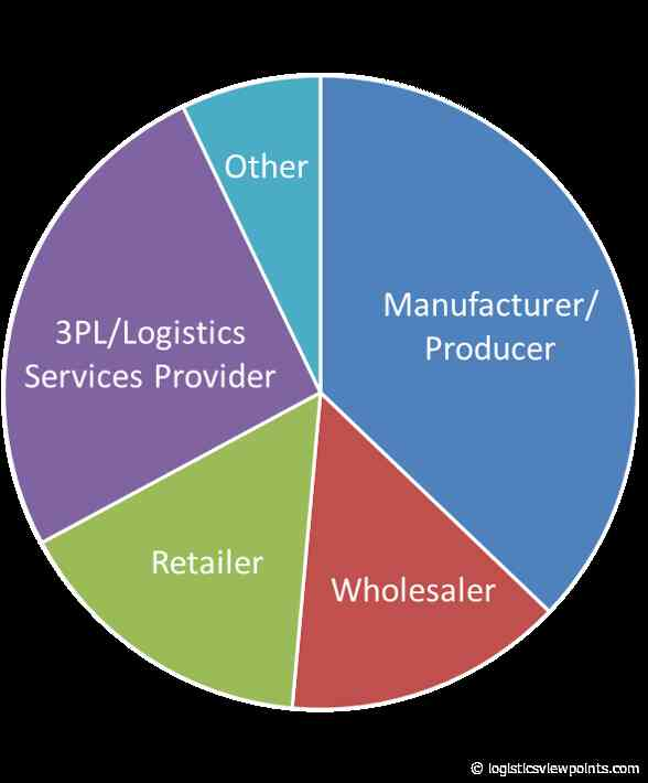 The Order Fulfillment Upheaval – An Omni-Channel Perspective