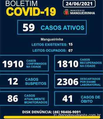 Mangueirinha confirma sete casos de coronavírus em 24h - Diário do Sudoeste