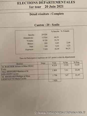 Départementales - Senlis : même avec 53,95 % des voix, la droite affrontera l'union de la gauche dans un second tour - L'observateur de Beauvais