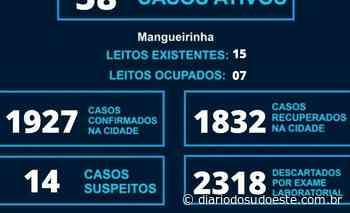 Mangueirinha confirma um caso de coronavírus em 24h - Diário do Sudoeste