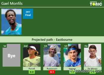 EASTBOURNE DRAW. Gael Monfils's prediction with Purcell next. H2H and rankings - Tennis Tonic