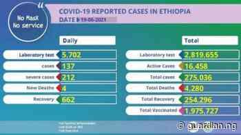 Coronavirus - Ethiopia: COVID-19 Reported Cases in Ethiopia (19 June 2021)   The Guardian Nigeria News - Nigeria and World News — APO Press Releases — The Guardian Nigeria News – Nigeria and World News - Guardian