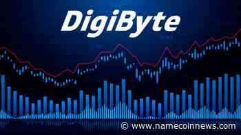 Digibyte (DGB) Attempts to Break its Consolidation Zone - NameCoinNews