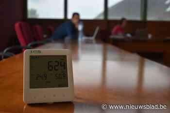 Gemeenten bestellen CO2-meters