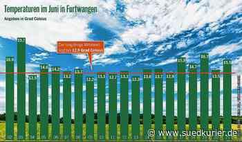 Furtwangen: So nass und warm war's im Juni - SÜDKURIER Online