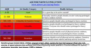 Air Quality Advisory For Nez Perce Reservation Remains in Effect Through the Weekend - bigcountrynewsconnection.com