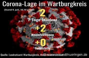 Corona-Lage im Wartburgkreis - Werte weiter auf niedrigem Niveau - inSüdthüringen