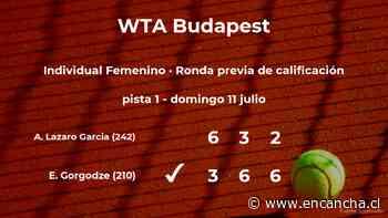 Andrea Lazaro Garcia cae eliminada en la ronda previa de calificación del torneo WTA 250 de Budapest - EnCancha.cl