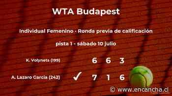 La tenista Andrea Lazaro Garcia vence a la tenista Katie Volynets en la ronda previa de calificación - EnCancha.cl