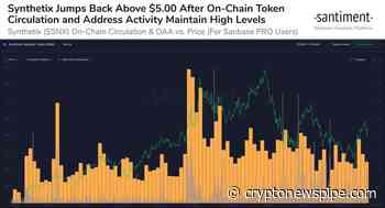 Synthetix Network Token (SNX) rebounds as on-chain strength flourishes - Crypto News Pipe