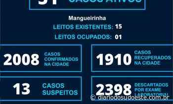 Em 24h, Mangueirinha confirma nove casos de covid-19 - Diário do Sudoeste