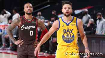 Report: Warriors have had internal discussions about Lillard trade