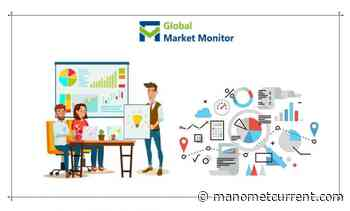 Pasteur-plast Pipets Market to Eyewitness Stunning Growth by 2027 Covid-19 Analysis – The Manomet Current - The Manomet Current