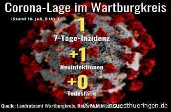 Corona-Lage im Wartburgkreis - Zahlen stabil auf niedrigem Niveau - inSüdthüringen
