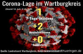 Corona-Lage im Wartburgkreis - Zwei Neuinfektionen, neun aktive Fälle - inSüdthüringen