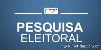 Pesquisa eleitoral realizada em Itabaiana é divulgada no programa Informe 93 - 93Notícias