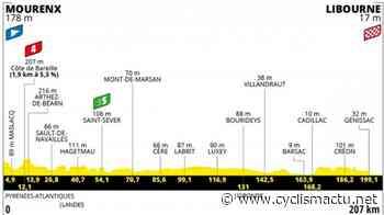 Tour de France: La 19e étape, sprint à Libourne et la 35e de Cav' ? - Cyclism'Actu