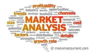 Free Sample – Global Recycled Resin Market Report 2021-2027 | APR2 Plast, Custom Polymers, Viridor, Hahn Plastics, Greentech – The Manomet Current - The Manomet Current