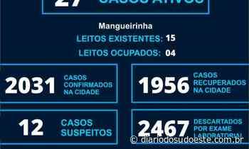 Mangueirinha confirma três casos de coronavírus em 24h - Diário do Sudoeste