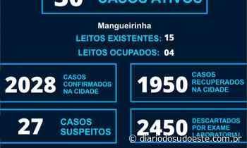 Em 24h, Mangueirinha não registra novos casos de covid-19 - Diário do Sudoeste