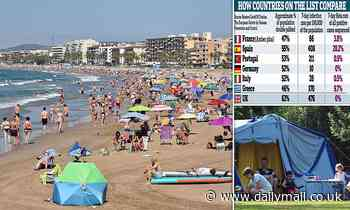 Spain is unlikely to go on the 'amber-plus' travel list imminently