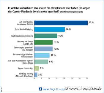 Nachholbedarf im Online-Marketing, Heise Gruppe GmbH & Co KG, Pressemitteilung - PresseBox