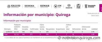 QUIROGA MUNICIPIO DE ALTO CONTAGIO DE COVID-19 – Notivision TV - Notivisión TV
