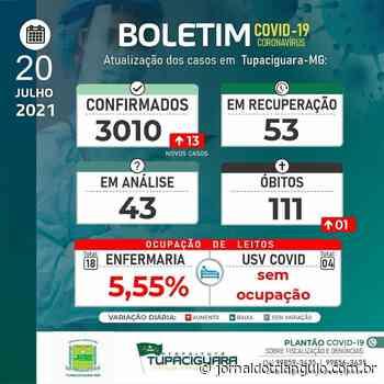 Boletim COVID-19 desta Terça-feira 20-07-2021 – Tupaciguara/MG - Jornal do Triângulo