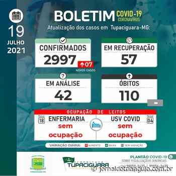 Boletim COVID-19 desta Segunda-feira 19-07-2021 - Tupaciguara/MG - Jornal do Triângulo