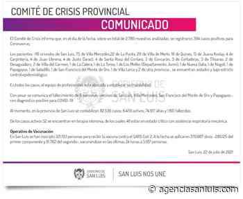 Ascienden a 304 los casos de Coronavirus registrados este jueves - Agencia de Noticias San Luis