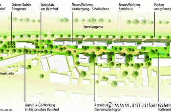 Wohnbauprojekt Etwashäuser Bahnhof: Was der Stadtrat gut findet und was nicht