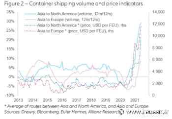 Macroéconomie   Rebond fort et rapide du commerce mondial selon Euler Hermes - Réussir