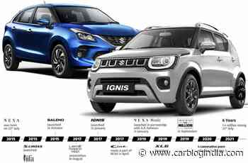 Over 26 Maruti Baleno, Ignis, Other Nexa Cars Sold Every Hour Since 2015 - Car Blog India