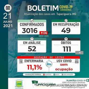 Boletim COVID-19 desta Quarta-feira 21-07-2021 – Tupaciguara/MG - Jornal do Triângulo