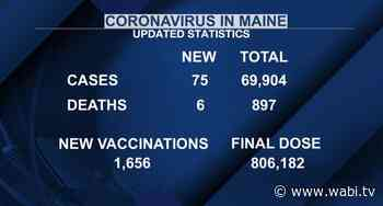 Maine CDC reports 6 new coronavirus-related deaths, 75 additional cases - WABI