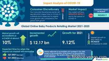 Online Baby Products Retailing Market growth in Computer & Electronics Retail Industry | Emerging Trends, Company Risk, and Key Executives | Technavio - Yahoo Finance