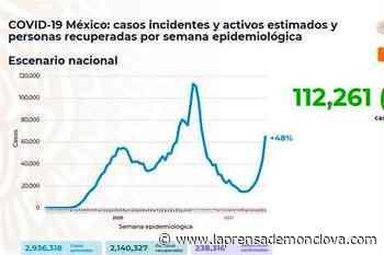 Registra México 15823 casos más de Covid – La Prensa de Monclova - La Prensa De Monclova