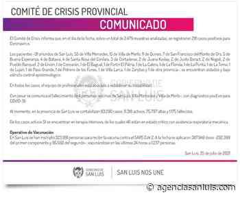Ascienden a 218 los casos de Coronavirus registrados este domingo - Agencia de Noticias San Luis