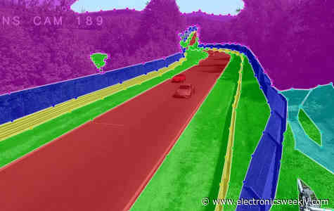 AI looks for trouble at the Nuerburgring motor racing circuit