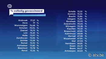 Essen, Boom en Antwerpen hebben lage vaccinatiegraad (tot nu toe) - ATV