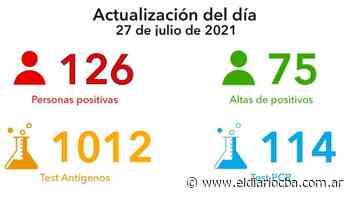 Otro fallecido y 126 nuevos casos de coronavirus en la ciudad - El Diario del Centro del País