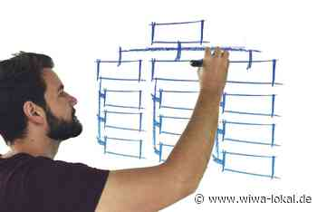 Tipps für die Produktivitätssteigerung zu Hause - www.wiwa-lokal.de