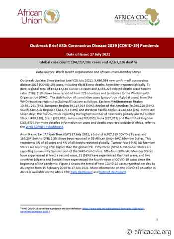 Outbreak Brief 80: Coronavirus Disease 2019 (COVID-19) Pandemic – Africa CDC - africacdc.org