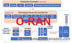 Test paper for disaggregated O-RAN components